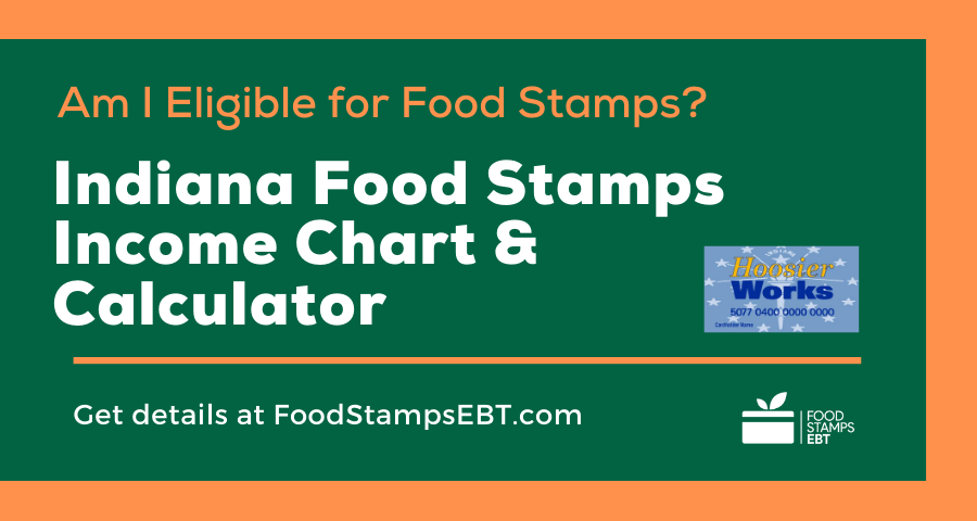 """Indiana Food Stamps Income Chart and Calculator"""